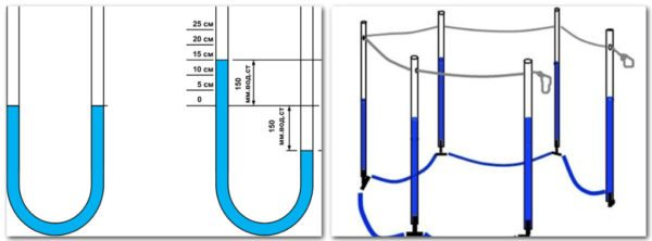 Атмосферное давление одинаково действует на жидкость с одной и с другой стороны шланга, поэтому уровень жидкости будет одинаковым, даже если одна сторона шланга будет ниже другой