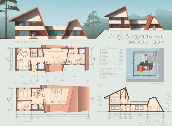 Авторский чертеж коттеджа, который вы можете применить при строительстве своего дома