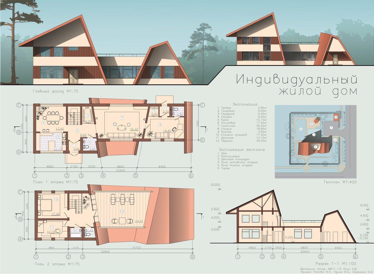 Проекты домов и коттеджей чертежи и екатеринбург