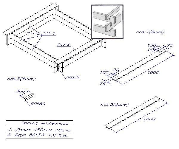 Как сделать песочницу своими руками чертежи и пошаговая инструкция