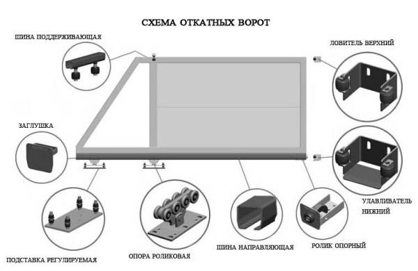 Эта схема показывает, из чего состоит конструкция