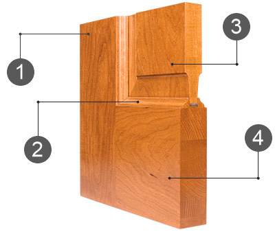 Филёнчатая конструкция: 1 - стоевая царга; 2 - багет; 3 - филёнка; 4 - верхняя и нижняя царга