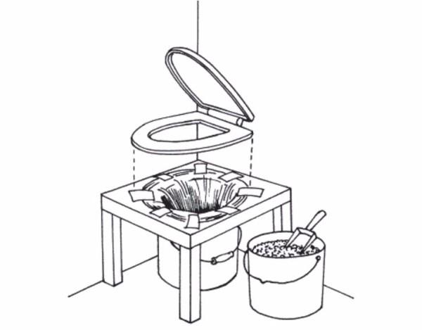 Использование пакета облегчает процесс утилизации