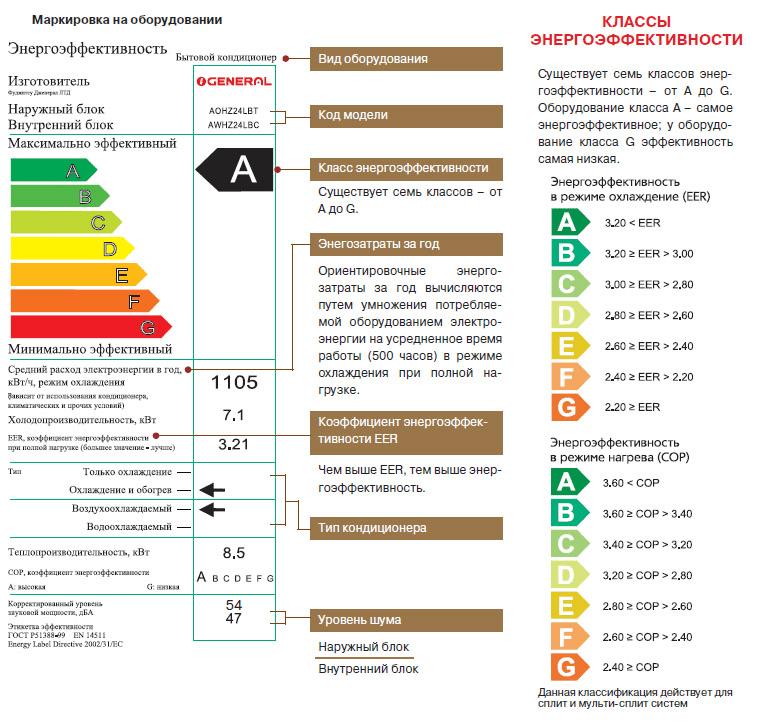 Таможенный регламент маркировка пищевой продукции