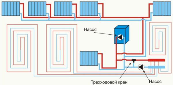 Комбинированная отопительная система с радиаторами и теплым полом.