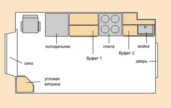 Комната, вытянутая в длину