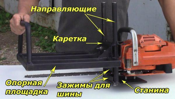 На фото показаны основные элементы в конструкции мобильной пилорамы-приставки