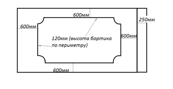 На монтажной схеме показаны размеры, которые будем использовать при сборке двухуровневого потолка