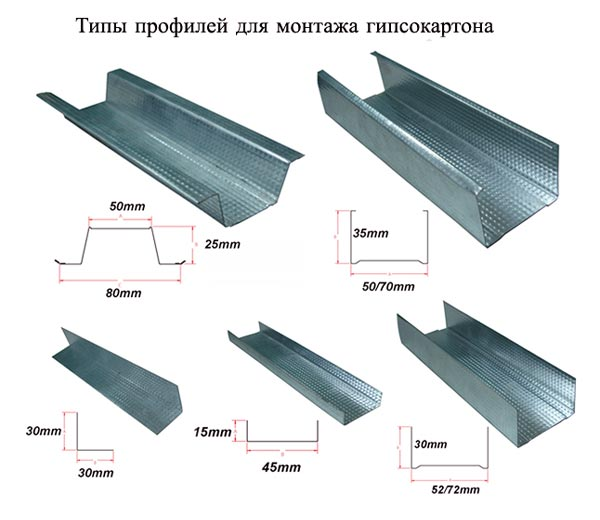 На рисунке вы можете изучить все существующие типы реек, которые используются для установки стен и перегородок