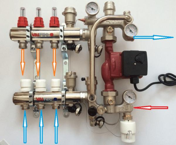 Насосно-смесительный узел от Valtec с указанием направлений движения теплоносителя.