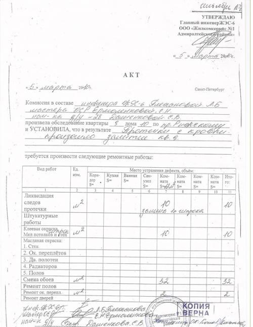 Заявление На Ремонт Крыши В Многоквартирном Доме Образец Украина