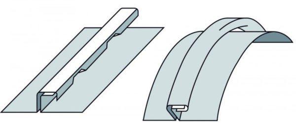 Особенно хорошо Г-образный фальц выглядит на скругленных радиусах.