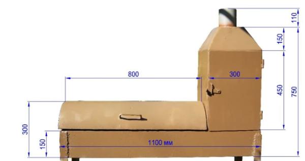 Параметры коптильни-мангала из металлических листов.