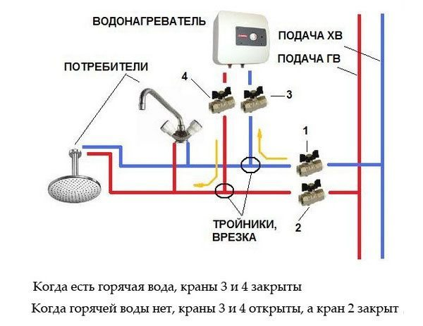 Как устанавливать проточный водонагреватель