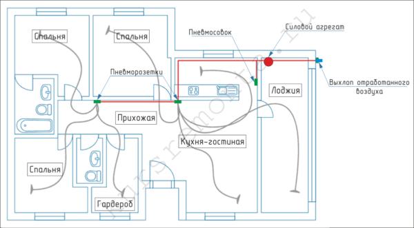 Примерная схема установки встроенного пылесоса в трехкомнатной квартире.
