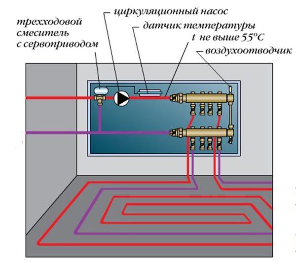 Принципиальная схема коллекторного шкафа со смесительным узлом.