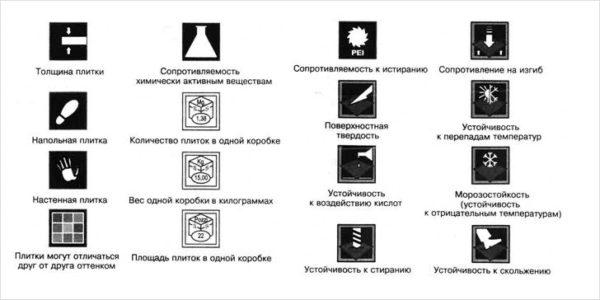 Приобретая покрытие, обратите внимание на эти пиктограммы, они говорят о важных характеристиках плитки.