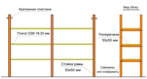 Размеры определяются по фактическим габаритам гаража