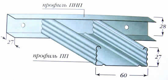 С помощью профиля соорудить прочный и ровный каркас не составит труда