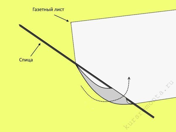 Схема, демонстрирующая принцип скручивания трубочек из газетных листов