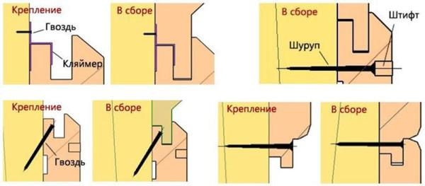 Схема крепления вагонки при помощи гвоздей, саморезов и кляймеров.