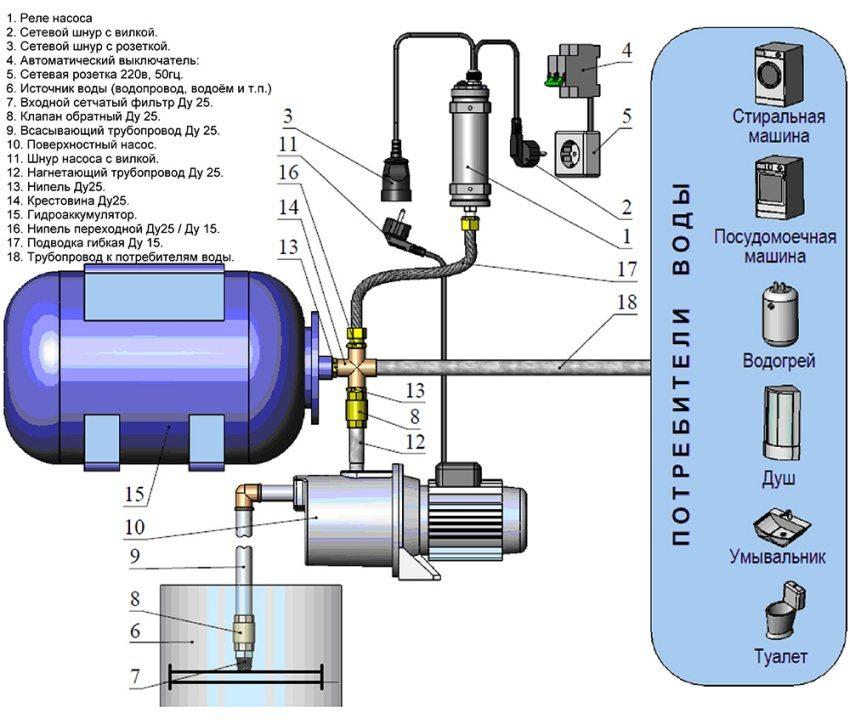 Схемы пуска и торможения двигателя
