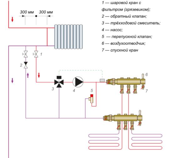 Схема подключения теплого пола к центральному отоплению.