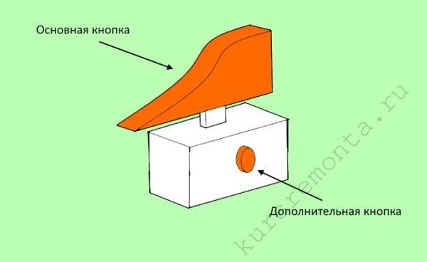 Схема пускового механизма угловой шлифмашины