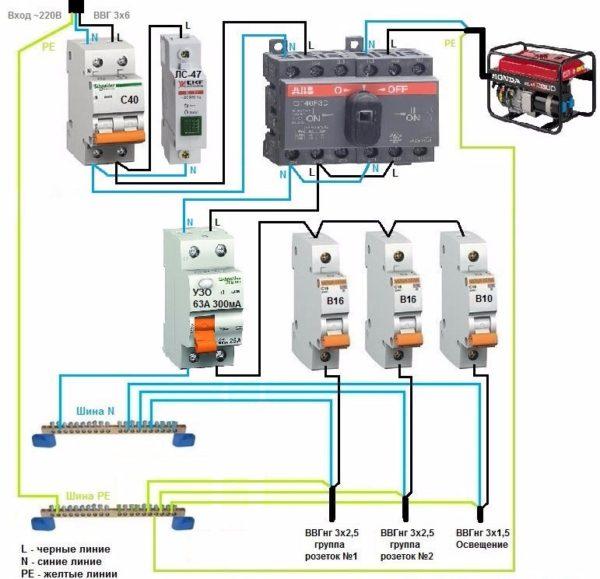 Схема разводки щитка с реверсивным рубильником и сигнальной лампой, обеспечивающими подключение генератора и индикацию сетевого напряжения.