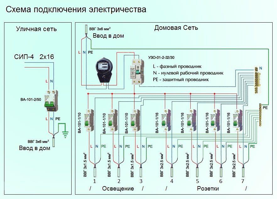Схема электропроводки в частном доме: инструкция как сделать своими руками, видео и фото