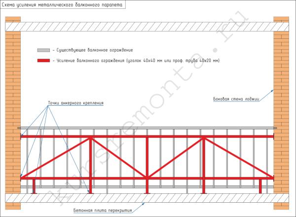 Схема усиления металлического ограждения лоджии (вид изнутри).