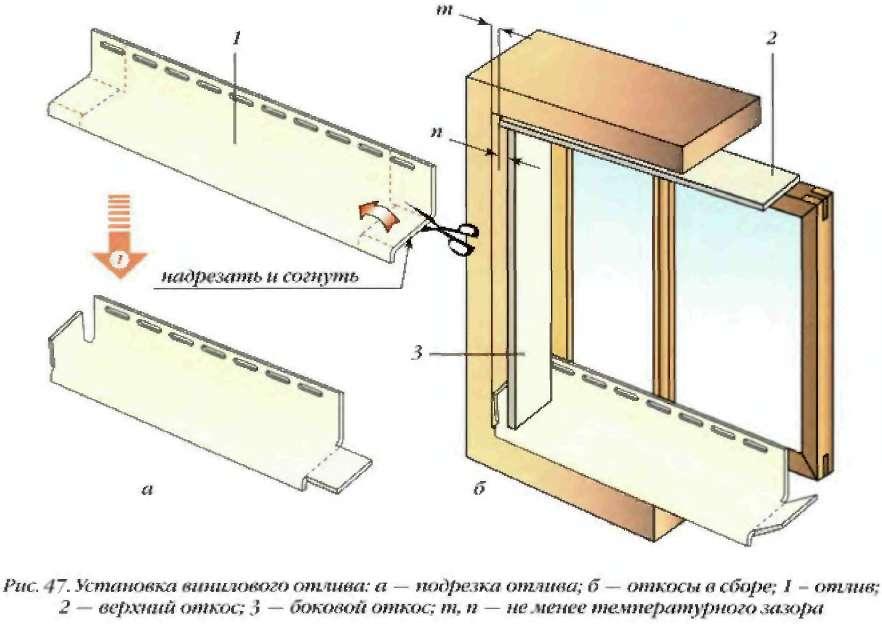 Как отделать окна сайдингом своими руками 323