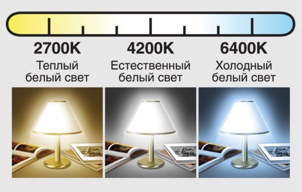 Шкала цветовой температуры.