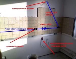 Как сделать проводку на кухне своими руками