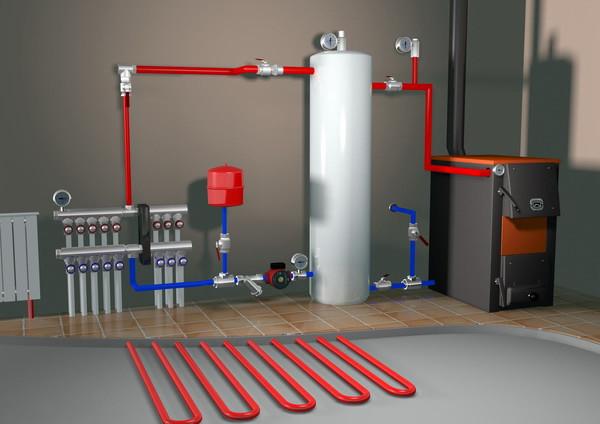 Система отопления и горячего водоснабжения на базе твердотопливного котла
