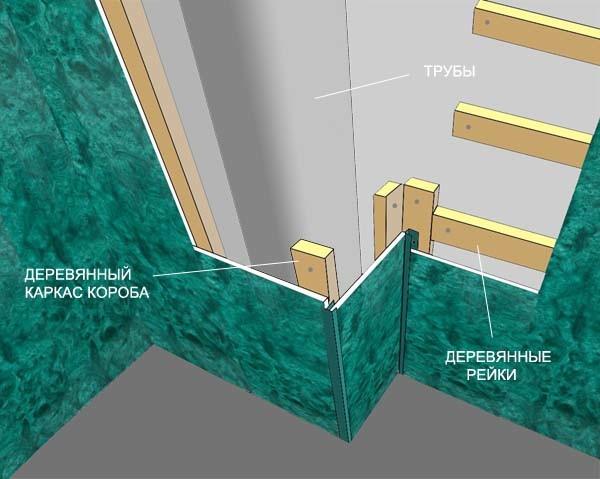 Так выглядит деревянная конструкция