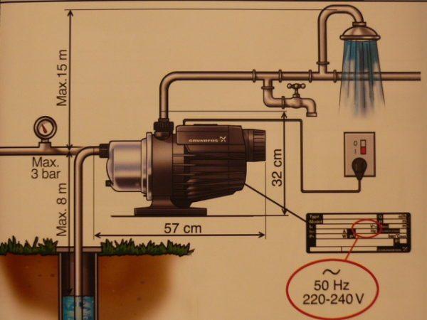 Так выглядит схема подключения оборудования, по которой производится монтаж