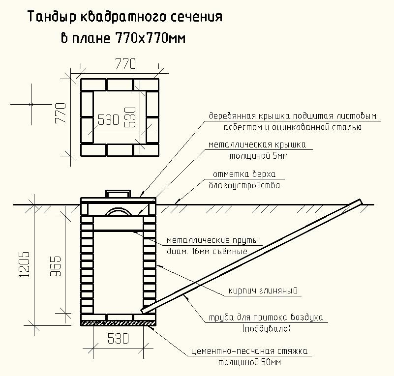 Тандыр чертежи из металла