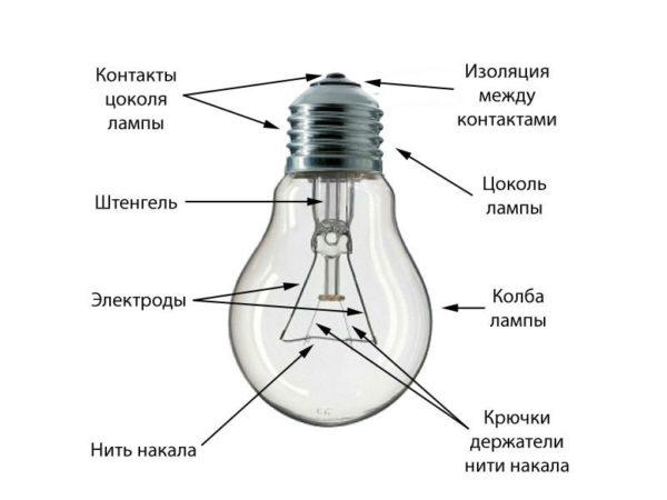 В конструкции лампы накаливания нет чувствительных к сырости элементов.