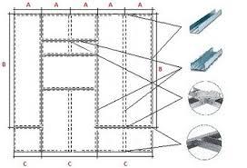 Вариант создания проекта с наглядной демонстрацией необходимых для конструкции профилей и соединений