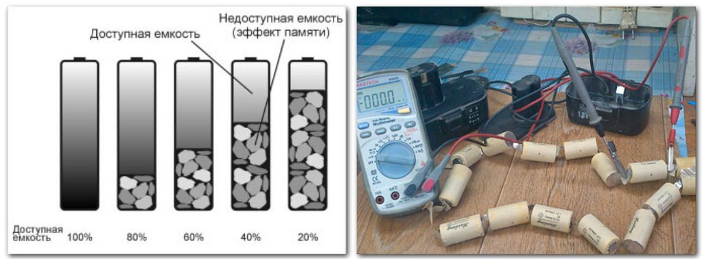 Батареї для шуруповерта