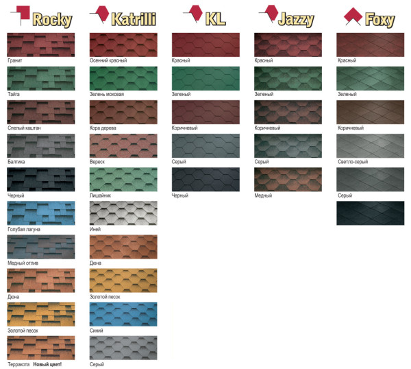 Ассортимент гибкой кровли «Катепал» состоит из пяти линеек продукции