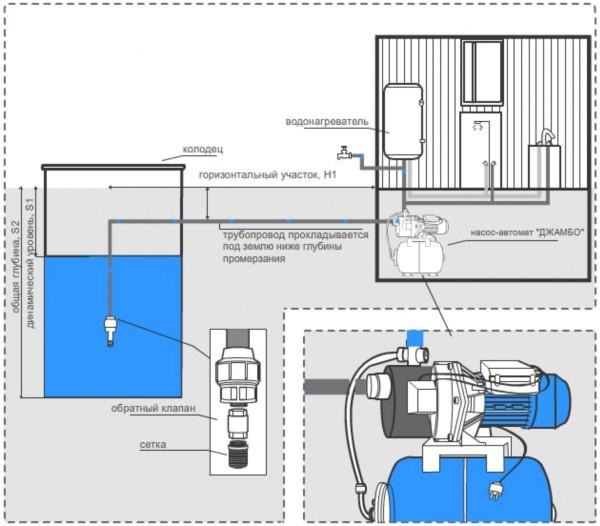 Автономная схема водоснабжения на базе колодца