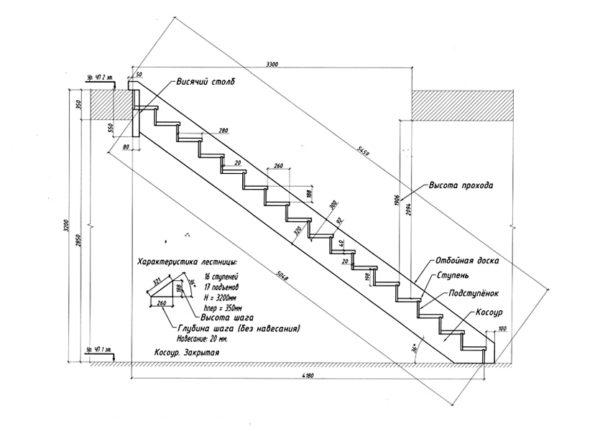 Чертеж лестницы маршевого типа с оптимальным размером деталей