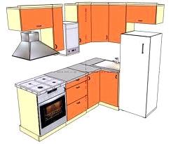 Что нужно для ремонта кухни