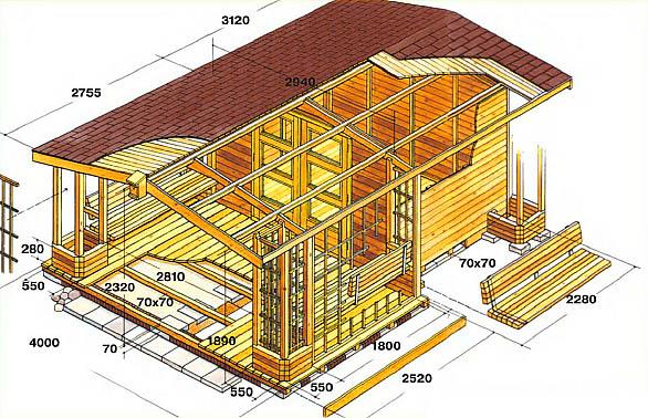 дизайн садового домика