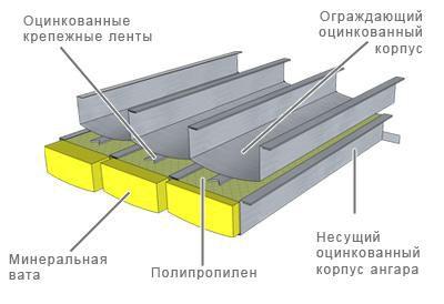 Фиброволокно предотвращает возникновение трещин в бетоне