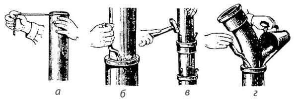 Герметизация раструбного соединения чугунной канализации.