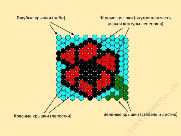 Из схемы видно, что пробки используются подобно элементам мозаики для формирования цельного рисунка