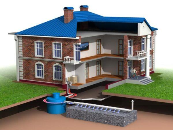 Канализационная система частного дома включает внутреннюю часть и наружные устройства для накопления и очистки стоков